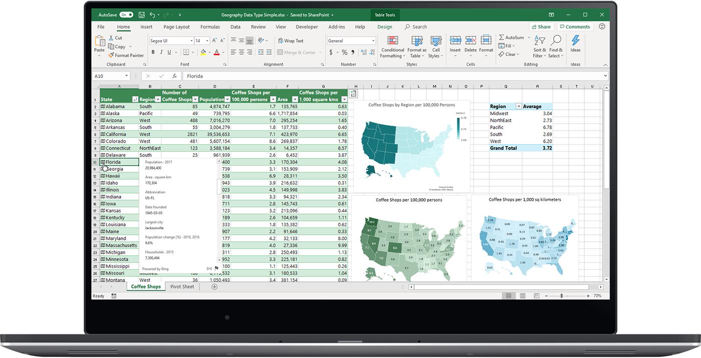 ประโยชน์ของ Microsoft Excel
